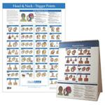 Kent Trigger Point Charts - Head & Neck