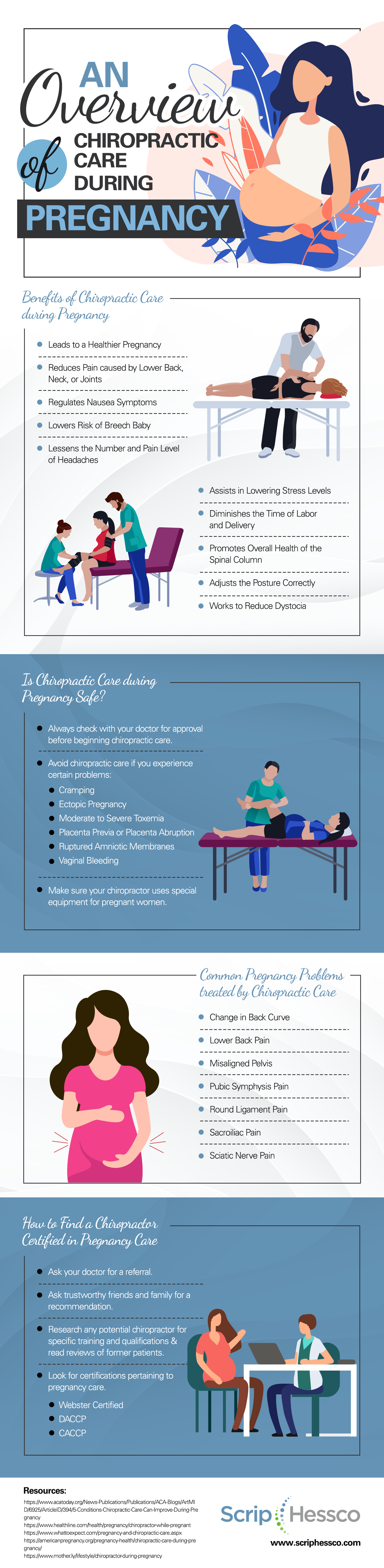 An Overview of Chiropractic Care during Pregnancy