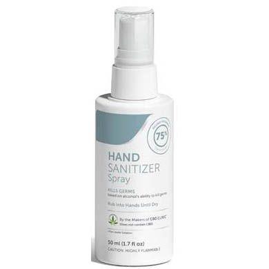 CBD CLINIC™ Hand Sanitizer Spray 1.7 oz – CBD Free