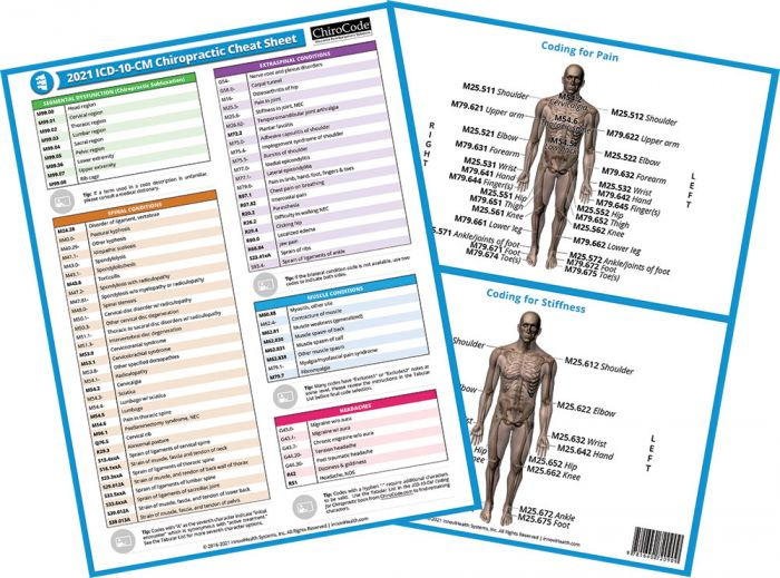 ChiroCode Chiropractic ICD-10-CM Cheat Sheet for 2021