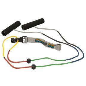 Cando® Visualizer Color-Coded Shoulder Pulley