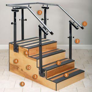 Adjustable One Sided Staircase 36